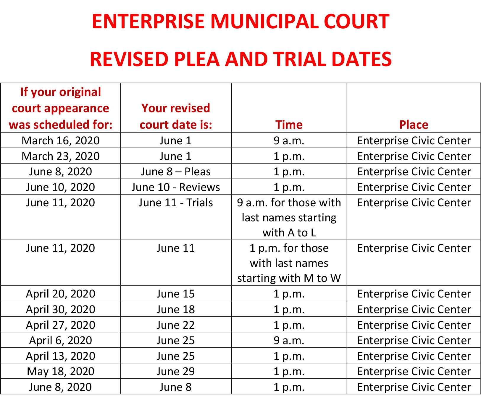 REVISED PLEA AND TRIAL DATES, Table style